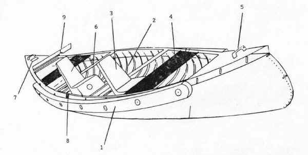 Sportspal Canoe Parts Diagram
